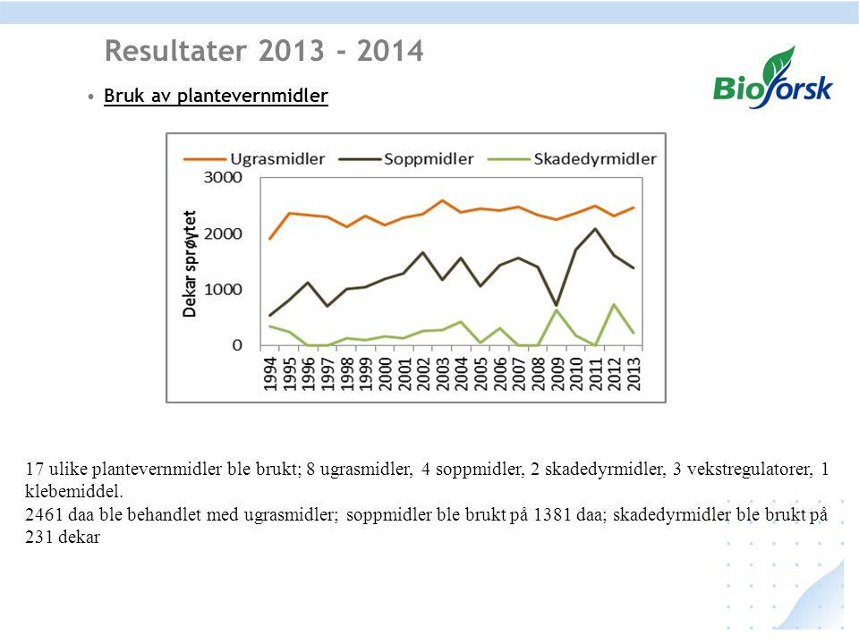 Resultater 2013 - 2014 Bruk av plantevernmidler