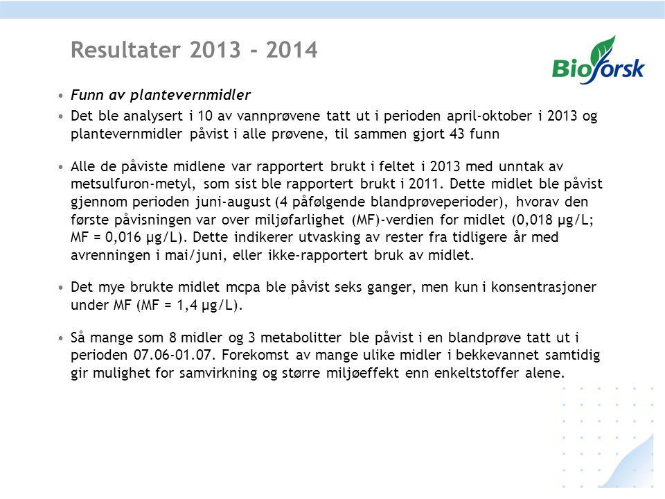 Resultater 2013 - 2014 Funn av plantevernmidler