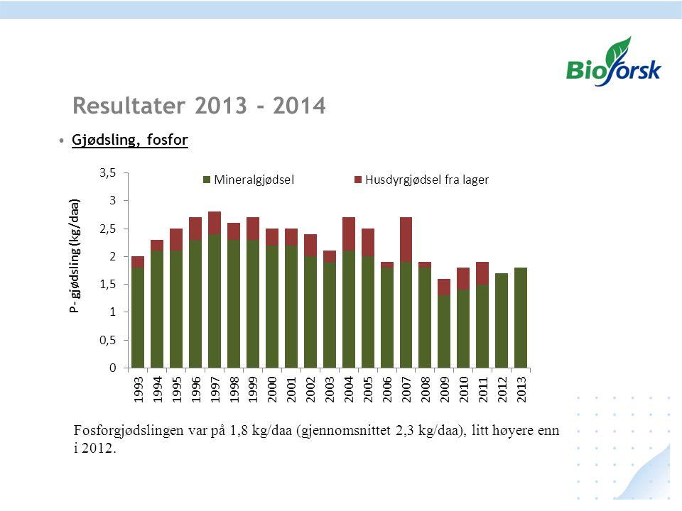 Resultater 2013 - 2014 Gjødsling, fosfor
