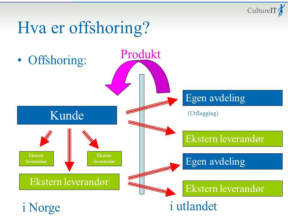Hva er offshoring Produkt Offshoring: Kunde i utlandet i Norge