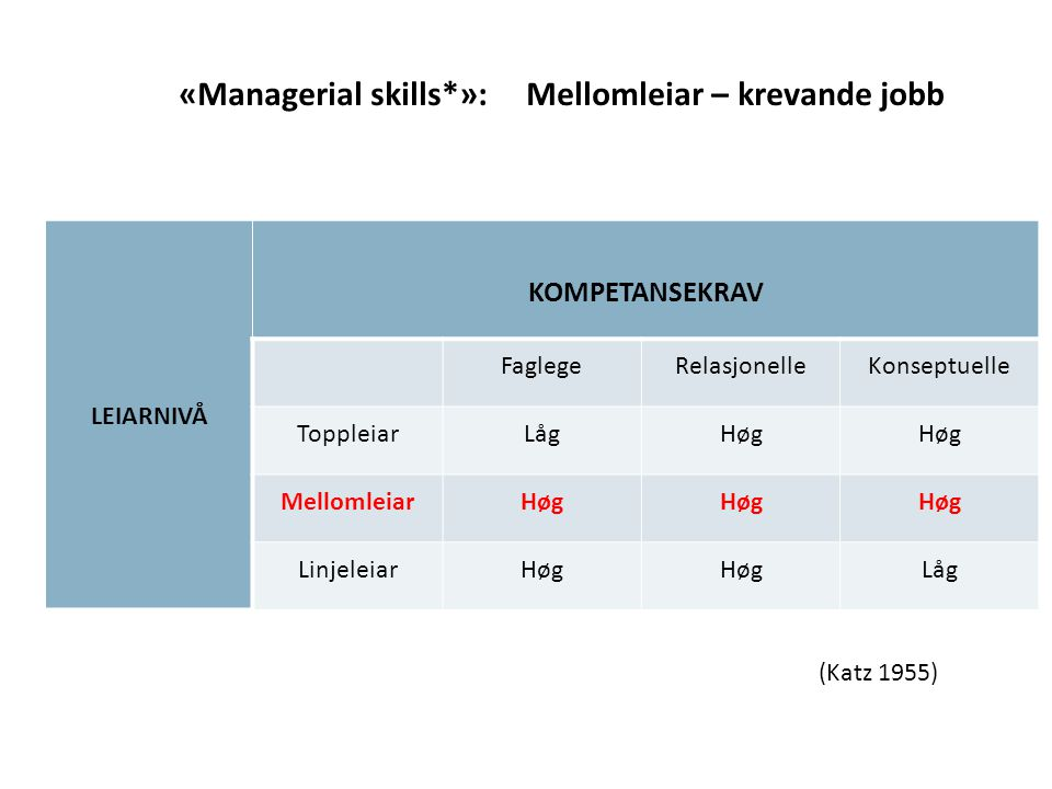 «Managerial skills*»: Mellomleiar – krevande jobb