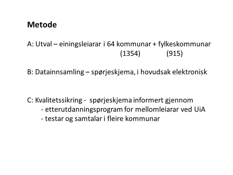 Metode A: Utval – einingsleiarar i 64 kommunar + fylkeskommunar