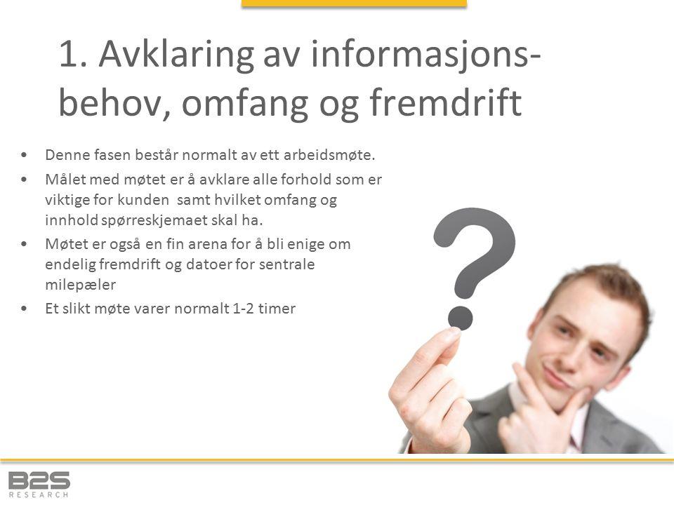 1. Avklaring av informasjons-behov, omfang og fremdrift