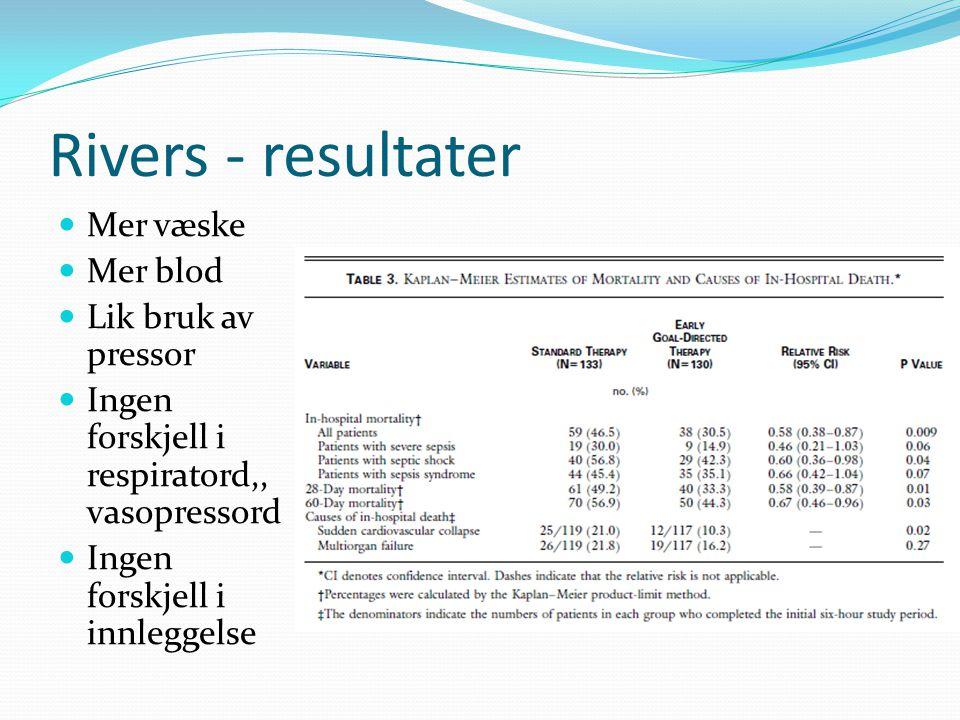 Rivers - resultater Mer væske Mer blod Lik bruk av pressor
