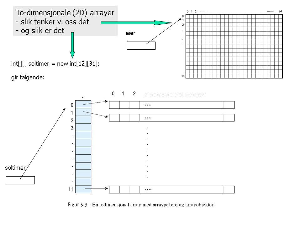 To-dimensjonale (2D) arrayer slik tenker vi oss det og slik er det