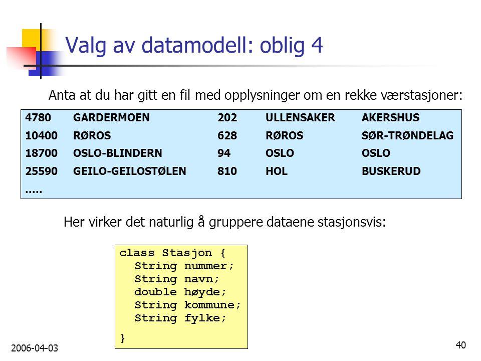 Valg av datamodell: oblig 4