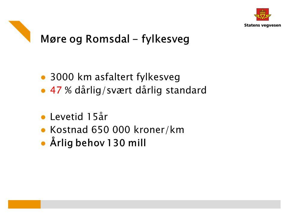 Møre og Romsdal - fylkesveg