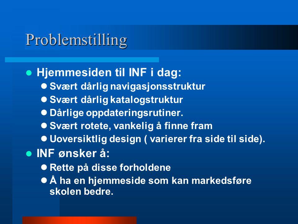 Problemstilling Hjemmesiden til INF i dag: INF ønsker å:
