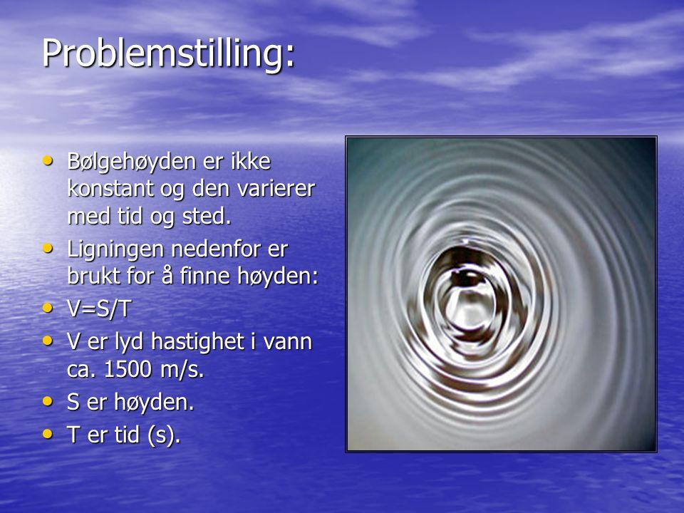Problemstilling: Bølgehøyden er ikke konstant og den varierer med tid og sted. Ligningen nedenfor er brukt for å finne høyden: