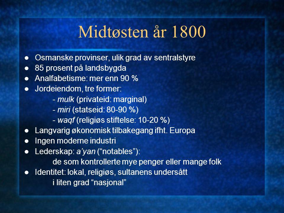 Midtøsten år 1800 Osmanske provinser, ulik grad av sentralstyre