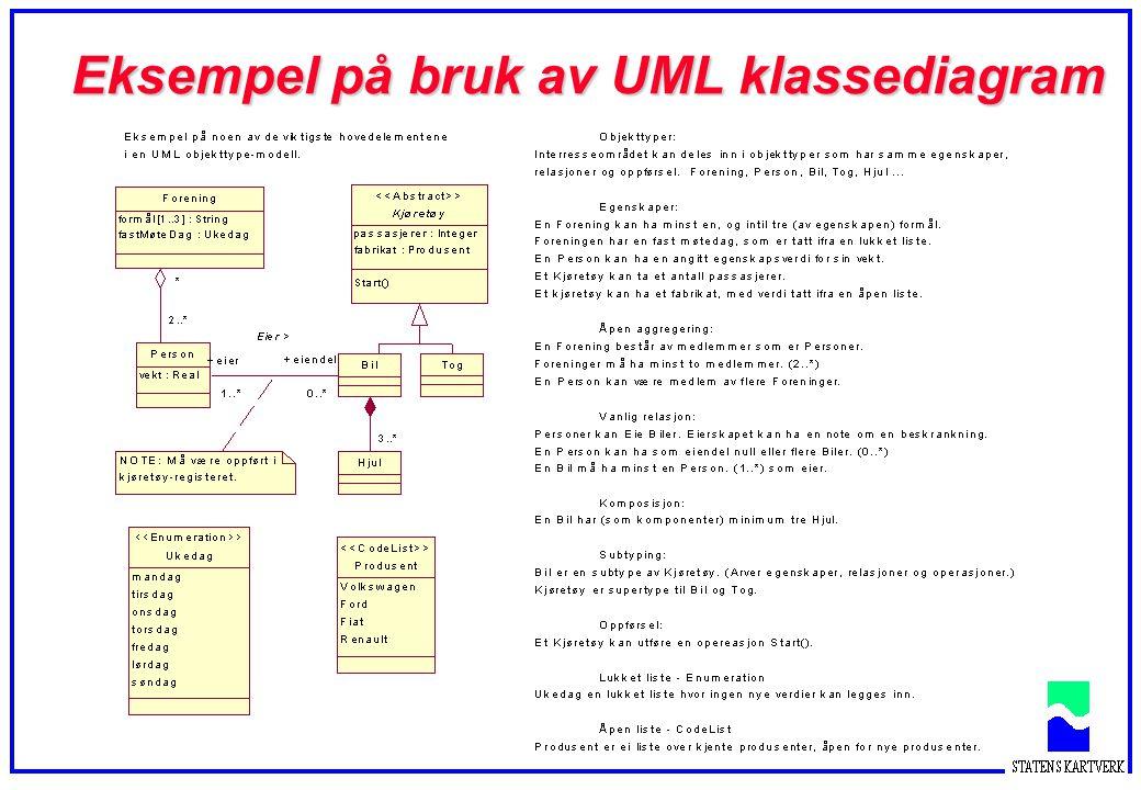 Eksempel på bruk av UML klassediagram