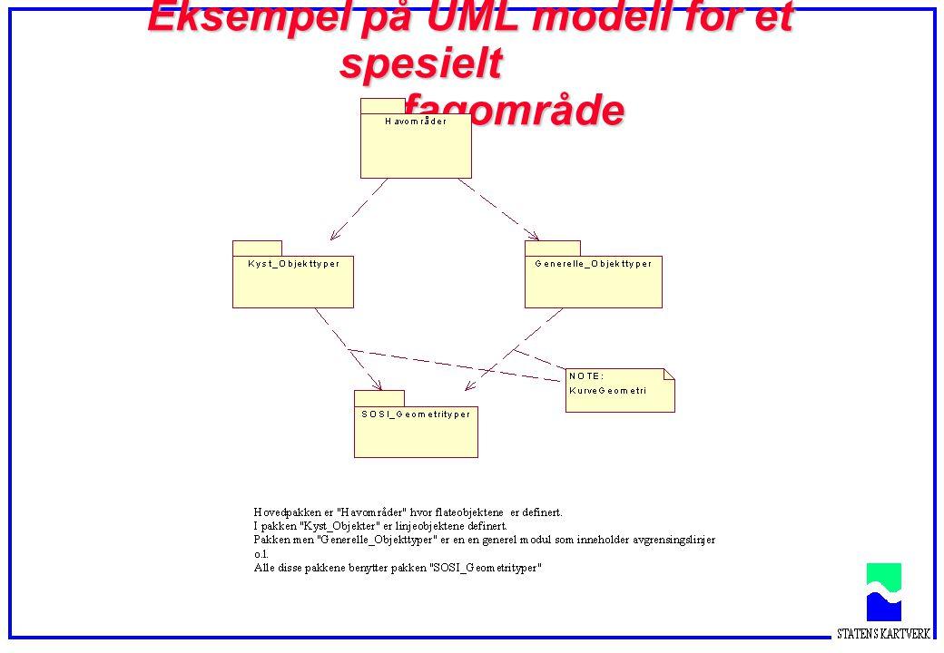 Eksempel på UML modell for et spesielt fagområde