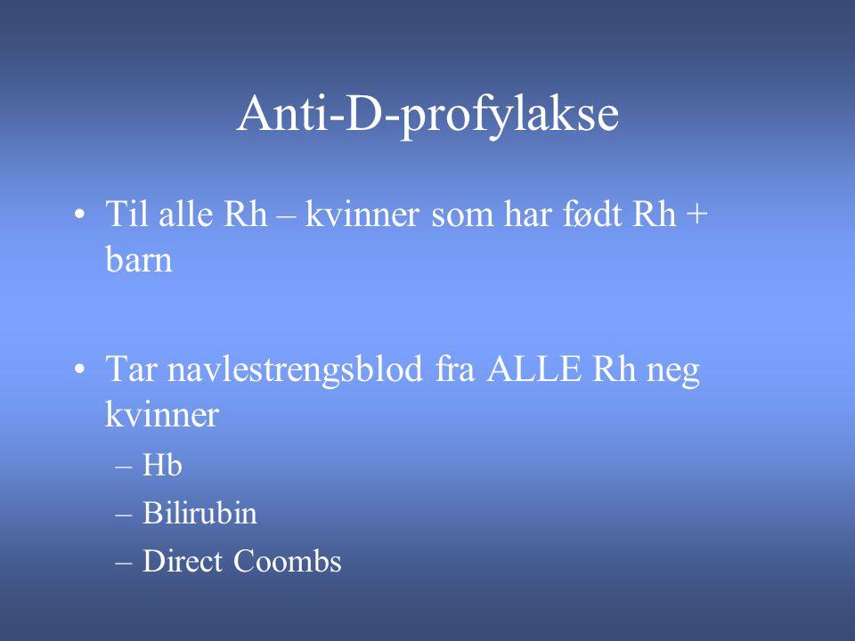 Anti-D-profylakse Til alle Rh – kvinner som har født Rh + barn