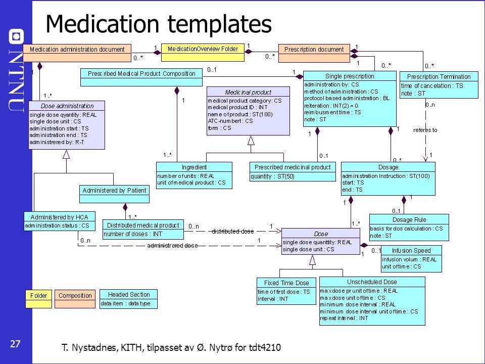 Medication templates T. Nystadnes, KITH, tilpasset av Ø. Nytrø for tdt4210