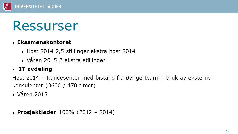 Ressurser Eksamenskontoret Høst 2014 2,5 stillinger ekstra høst 2014