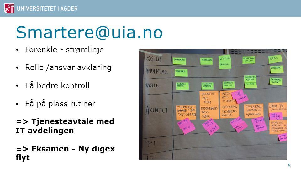 Smartere@uia.no Forenkle - strømlinje Rolle /ansvar avklaring