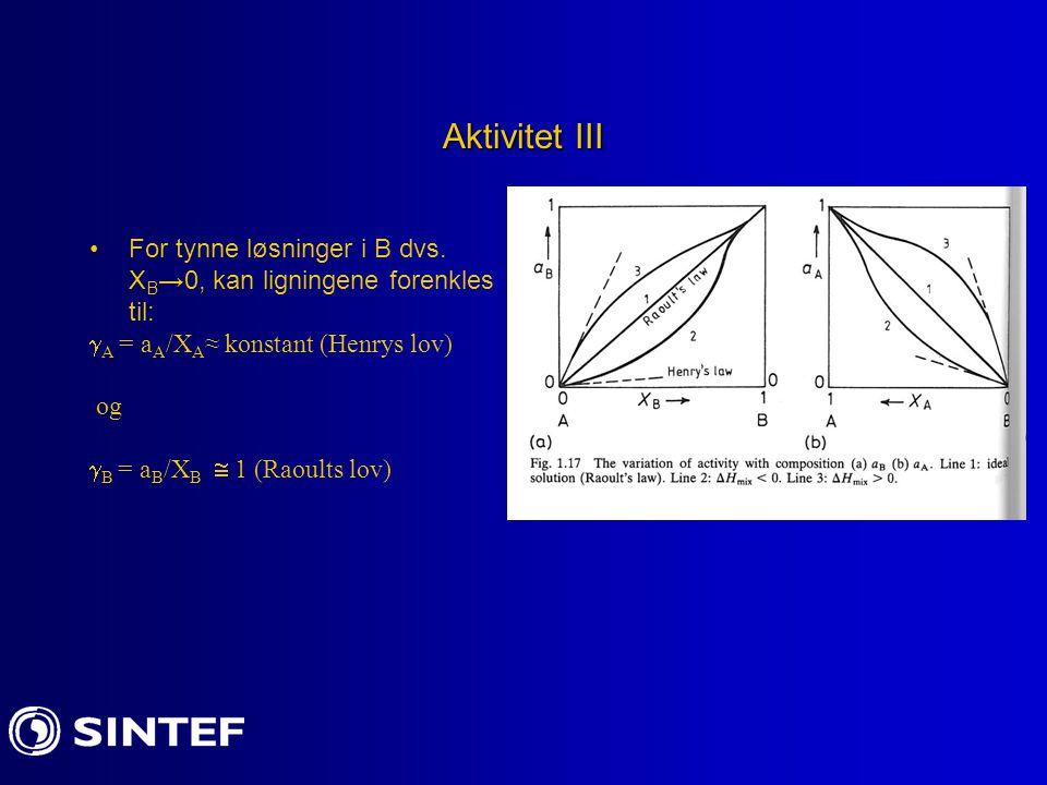 Aktivitet III For tynne løsninger i B dvs. XB→0, kan ligningene forenkles til: A = aA/XA≈ konstant (Henrys lov)