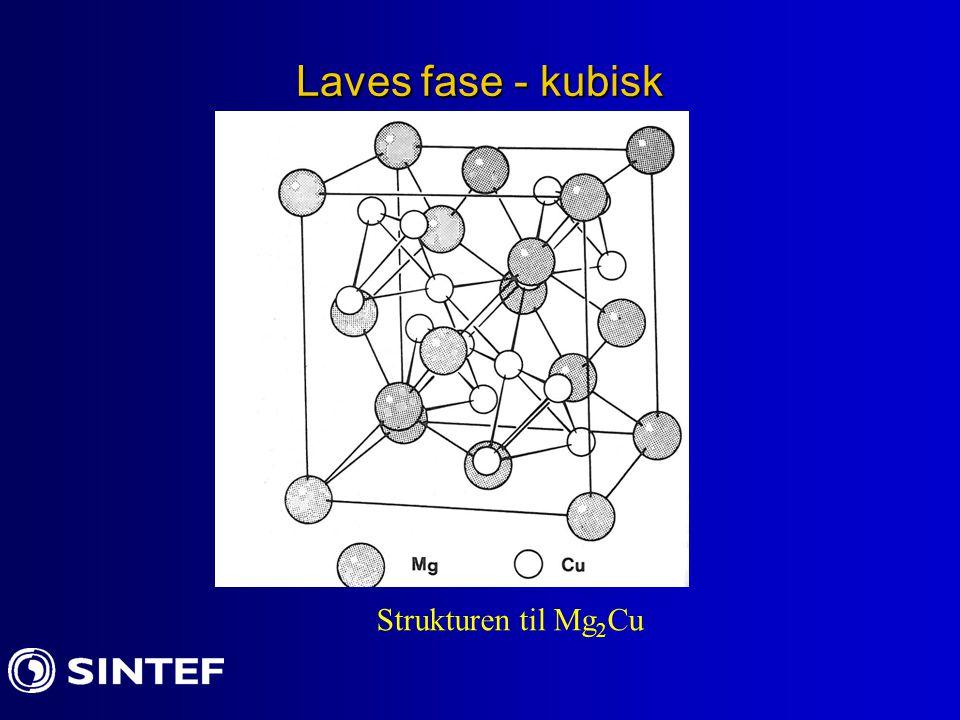 Laves fase - kubisk Strukturen til Mg2Cu