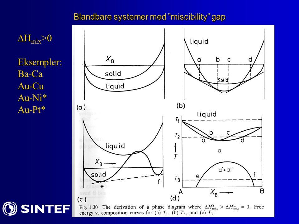 Blandbare systemer med miscibility gap