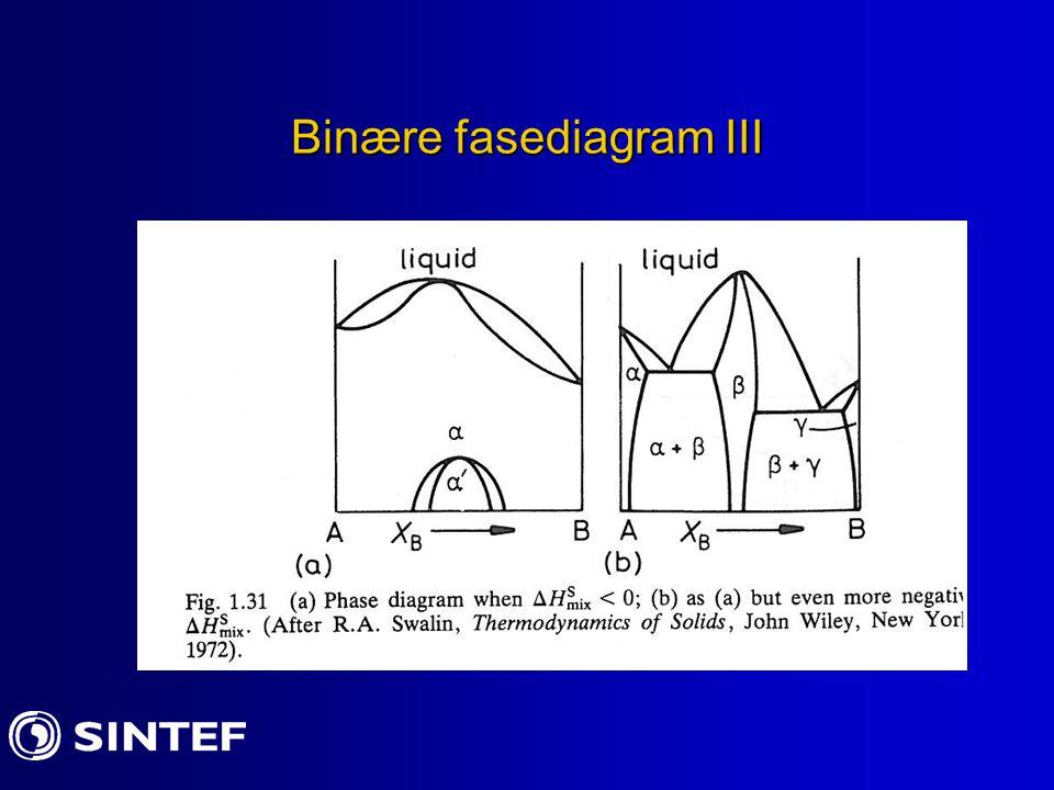 Binære fasediagram III