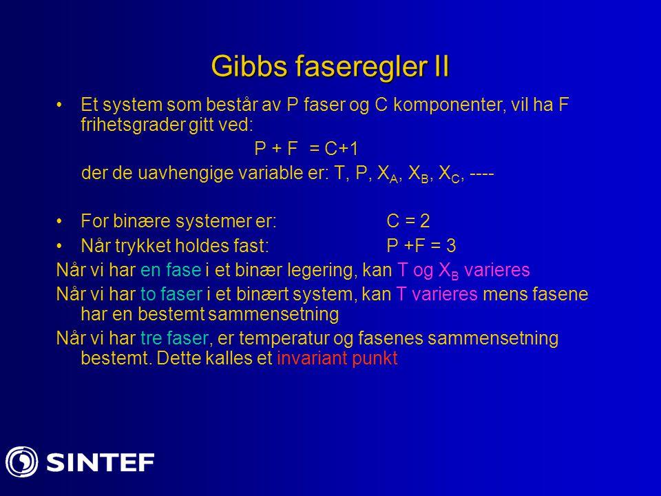 Gibbs faseregler II Et system som består av P faser og C komponenter, vil ha F frihetsgrader gitt ved: