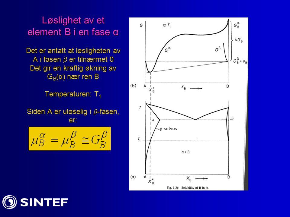 Løslighet av et element B i en fase α Det er antatt at løsligheten av A i fasen  er tilnærmet 0 Det gir en kraftig økning av GB(α) nær ren B Temperaturen: T1 Siden A er uløselig i -fasen, er: