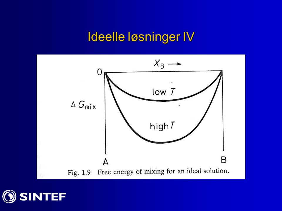 Ideelle løsninger IV