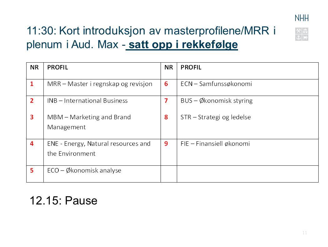 11:30:. Kort introduksjon av masterprofilene/MRR i plenum i Aud
