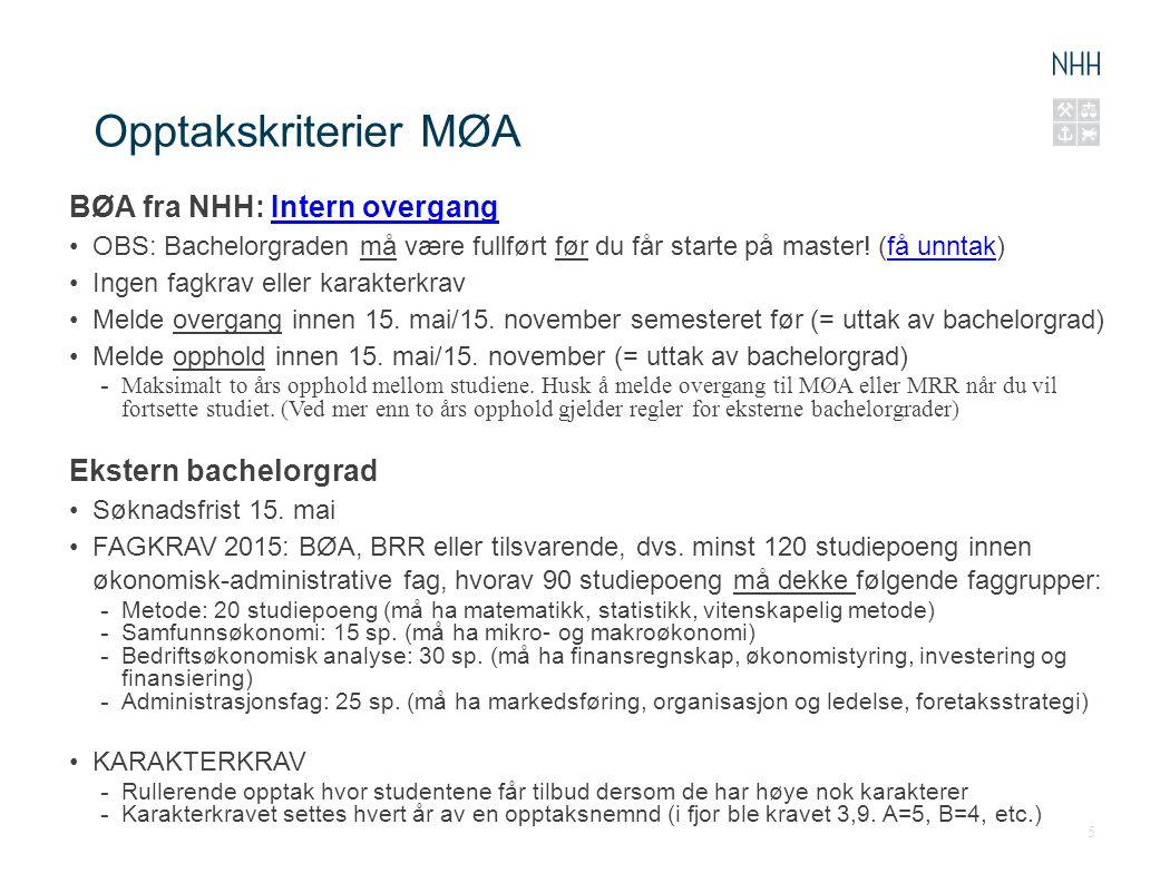 Opptakskriterier MØA BØA fra NHH: Intern overgang Ekstern bachelorgrad