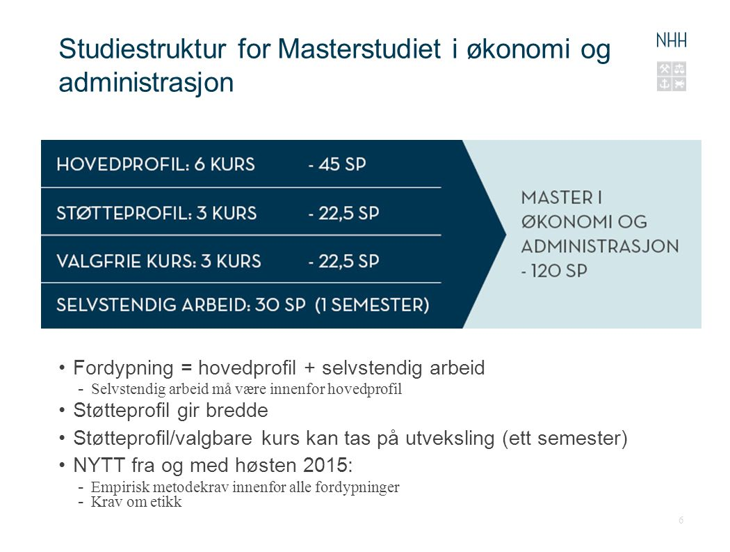 Studiestruktur for Masterstudiet i økonomi og administrasjon