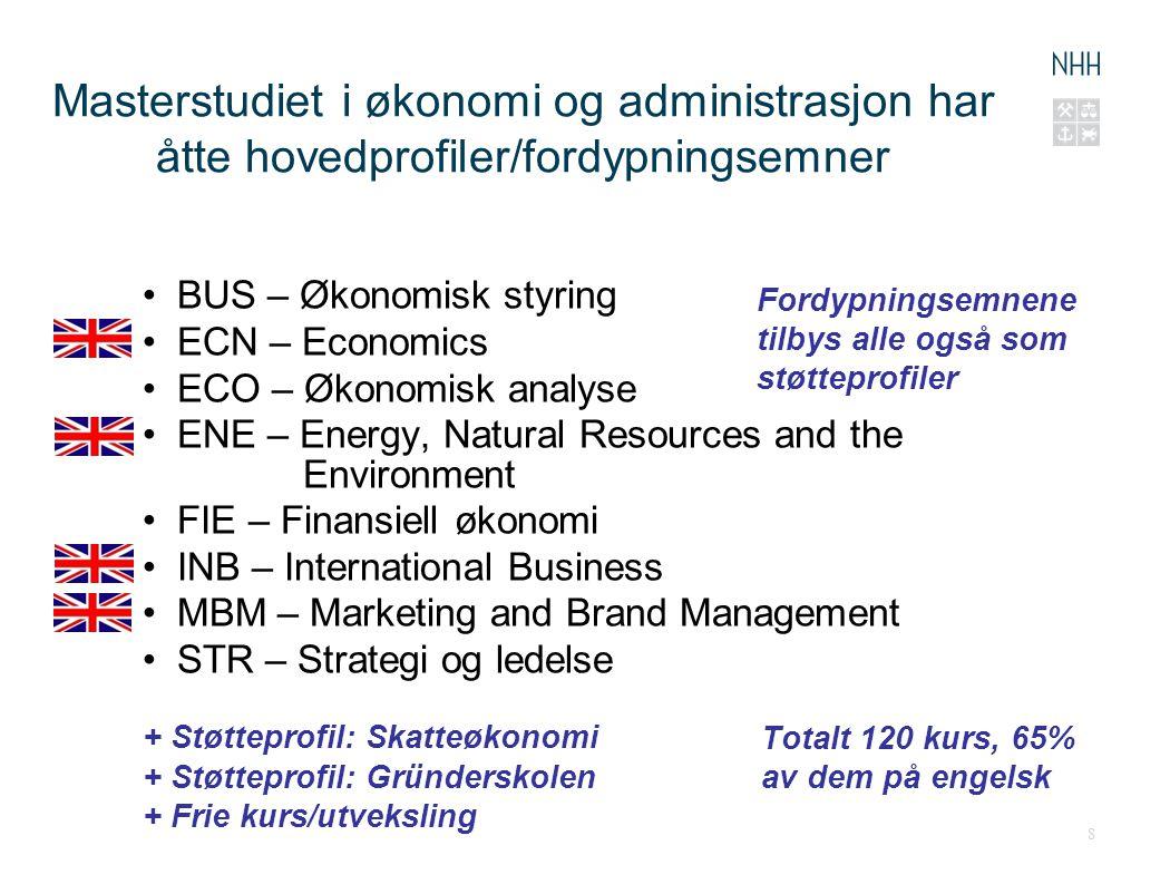 Masterstudiet i økonomi og administrasjon har åtte hovedprofiler/fordypningsemner