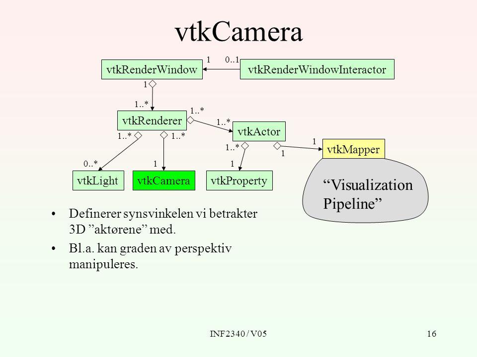 vtkRenderWindowInteractor