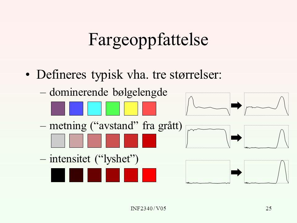 Fargeoppfattelse Defineres typisk vha. tre størrelser: