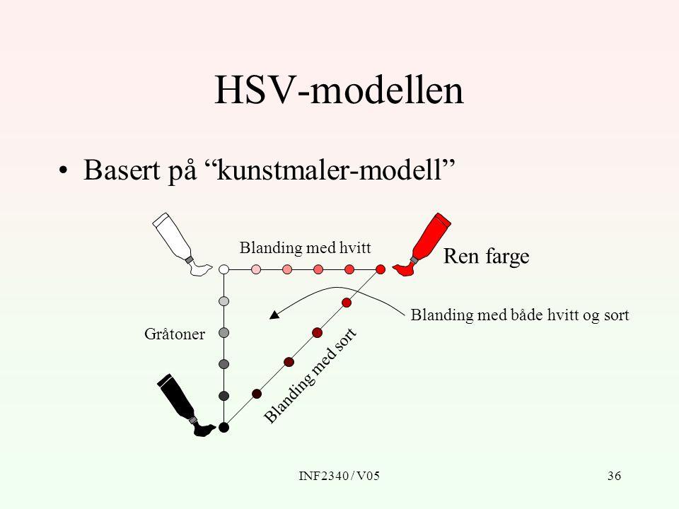 HSV-modellen Basert på kunstmaler-modell Ren farge