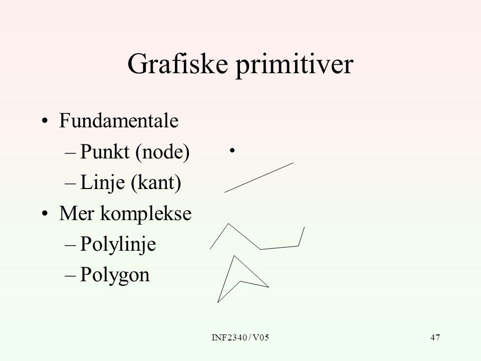 Grafiske primitiver Fundamentale Punkt (node) Linje (kant)