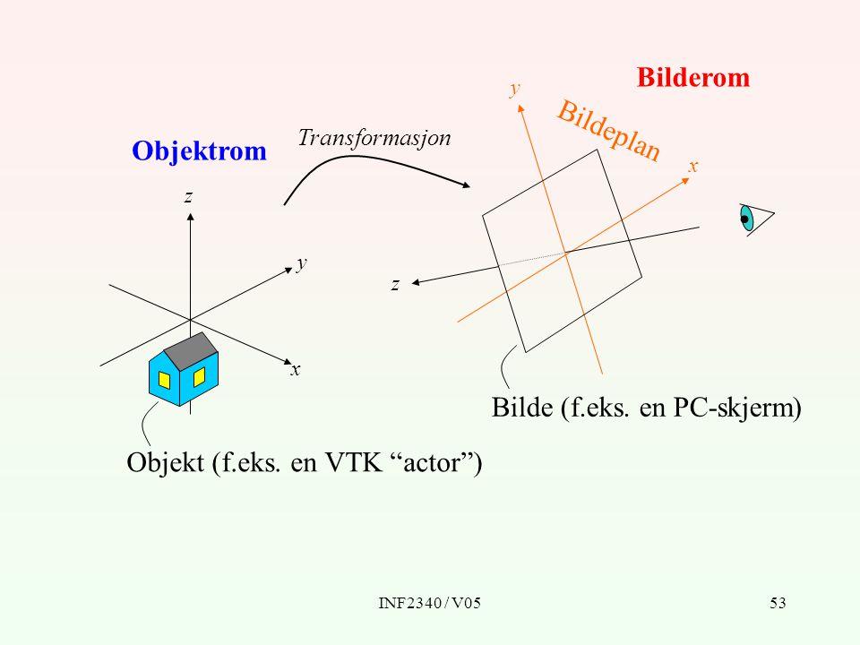 Bilde (f.eks. en PC-skjerm)
