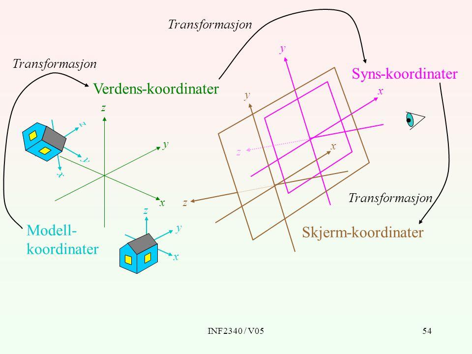 Syns-koordinater Verdens-koordinater Modell- Skjerm-koordinater