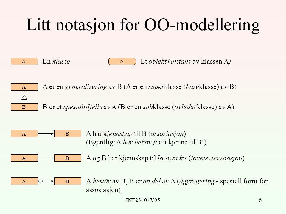 Litt notasjon for OO-modellering