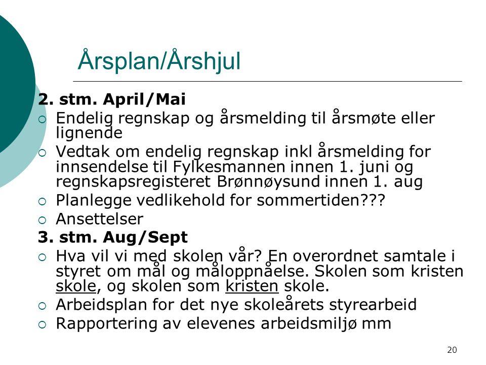 Årsplan/Årshjul 2. stm. April/Mai