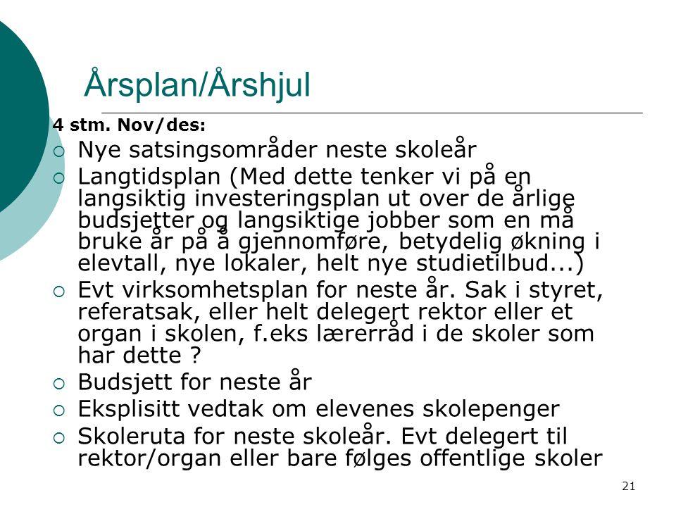 Årsplan/Årshjul Nye satsingsområder neste skoleår
