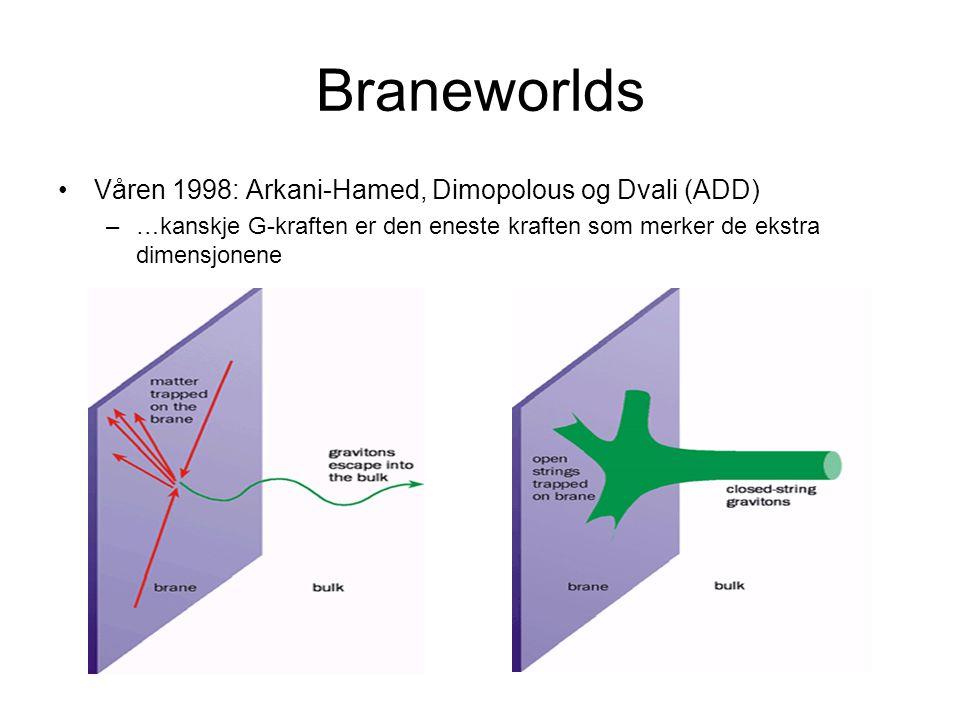 Braneworlds Våren 1998: Arkani-Hamed, Dimopolous og Dvali (ADD)