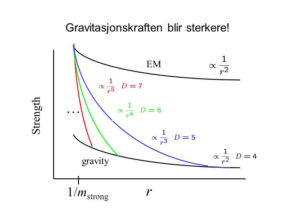 Gravitasjonskraften blir sterkere!