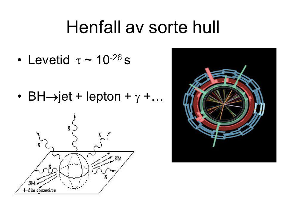 Henfall av sorte hull Levetid  ~ 10-26 s BHjet + lepton + +…