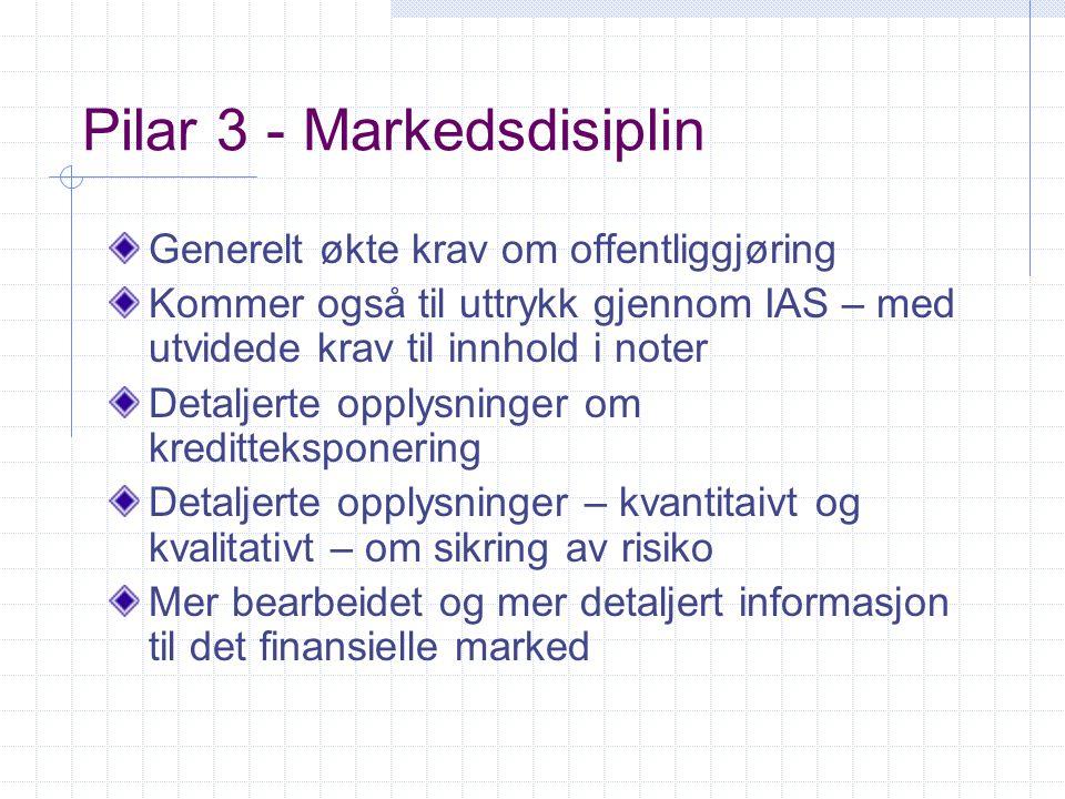 Pilar 3 - Markedsdisiplin