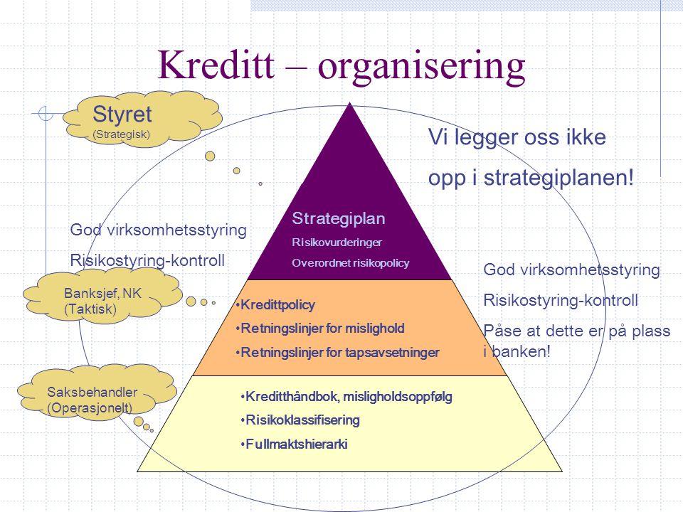 Kreditt – organisering