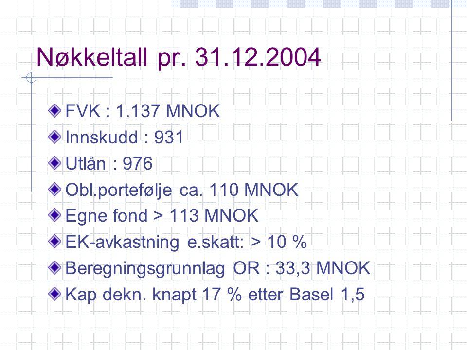 Nøkkeltall pr. 31.12.2004 FVK : 1.137 MNOK Innskudd : 931 Utlån : 976