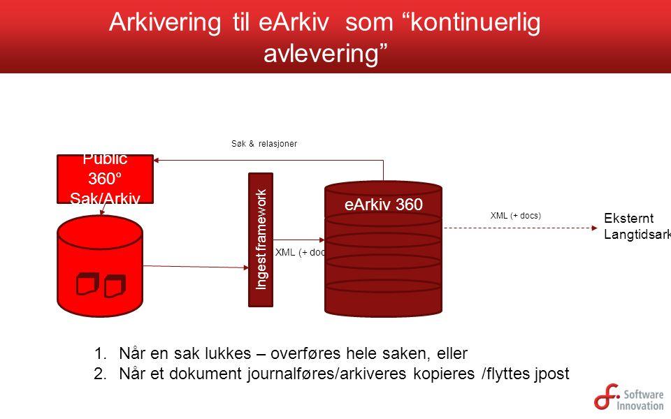 Arkivering til eArkiv som kontinuerlig avlevering