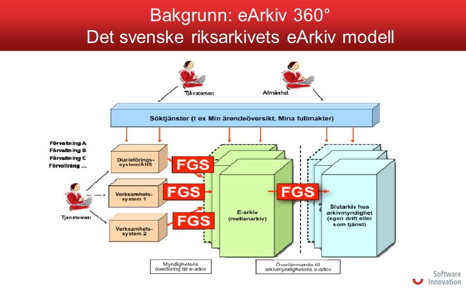 Bakgrunn: eArkiv 360° Det svenske riksarkivets eArkiv modell