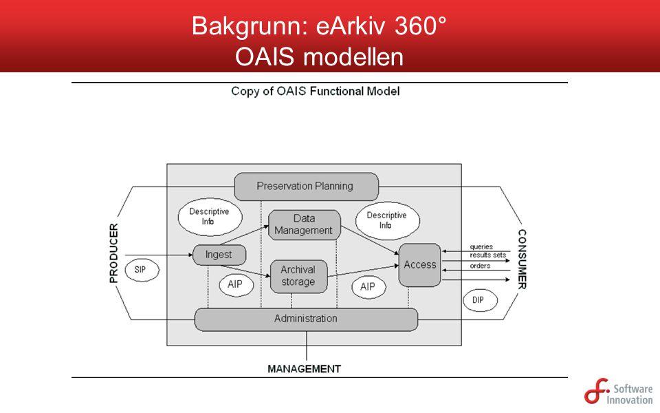 Bakgrunn: eArkiv 360° OAIS modellen