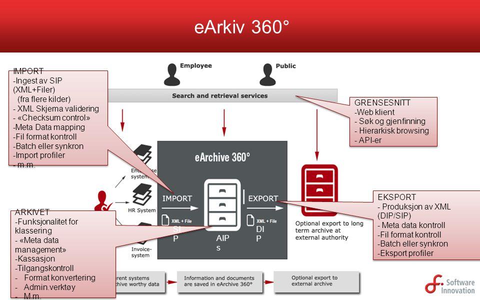 eArkiv 360° IMPORT -Ingest av SIP (XML+Filer) (fra flere kilder)